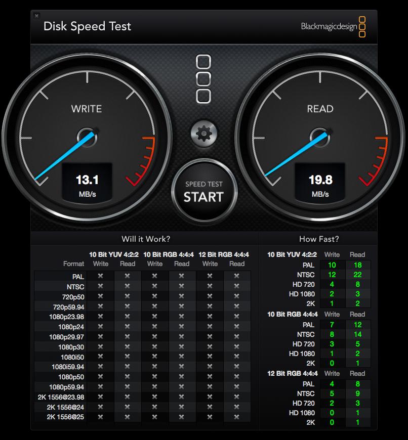 DiskSpeedTest : LS-WHGL/R1