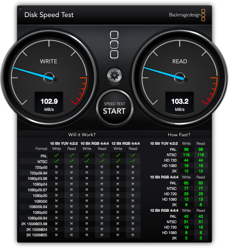 DiskSpeedTest : HD-PATU3 with thunderbolt